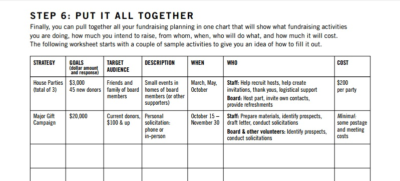 Fundraising plan the super simple fundraising plan for for Fundraising strategic plan template